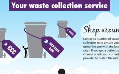 Household Waste Collection Charging Arrangements